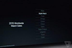 apple-watch-sale-وبلاگ راسخون بلاگ rasekhoon rasekhonblog  در کنفرانس ۷ سپتامبر اپل چه گذشت؟ از قیمت آیفون ۷ گرفته تا آمار و ارقام جالب اپلی