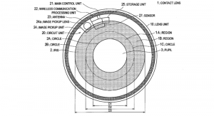 Eye-Lens-Camera-DigiDoki