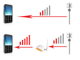 signal booster 2 DigiDoki