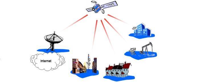 اینترنت ماهواره ای رایگان در خدمت خاورمیانه و کشورهای افریقایی