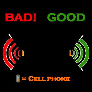 کاهش امواج موبایل اِلـبان