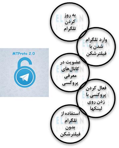 پروکسی های MTproto