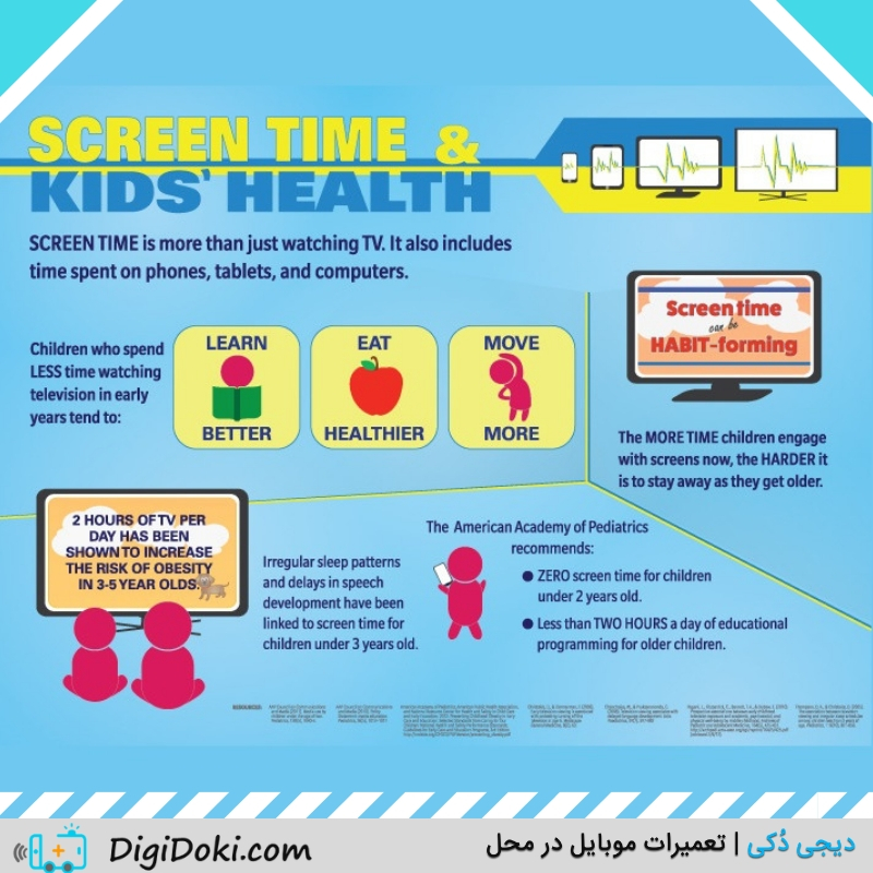 استفاده کودکان از موبایل دیجی دکی