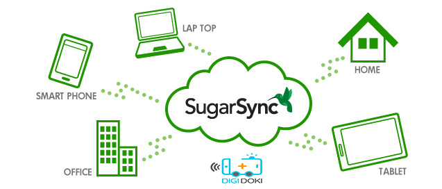 sugarsync-Dropbox-Alternatives