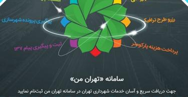 تهران من ، دیجی دُکی