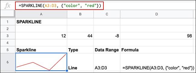 نمودار سلولی گوگل شیتس ، البان